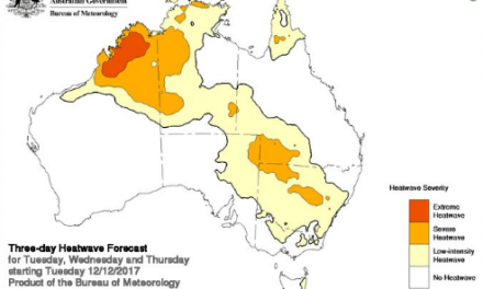 Every Australian capital over 30C this week